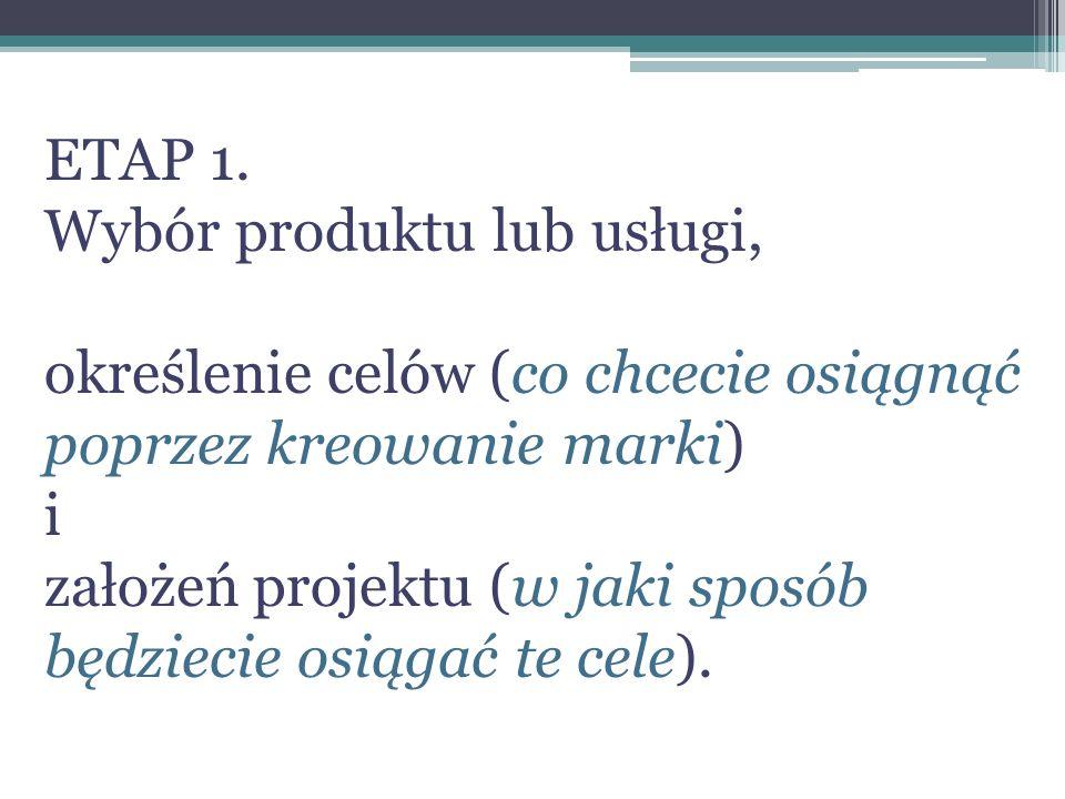 ETAP 1. Wybór produktu lub usługi, określenie celów (co chcecie osiągnąć poprzez kreowanie marki) i założeń projektu (w jaki sposób będziecie osiągać