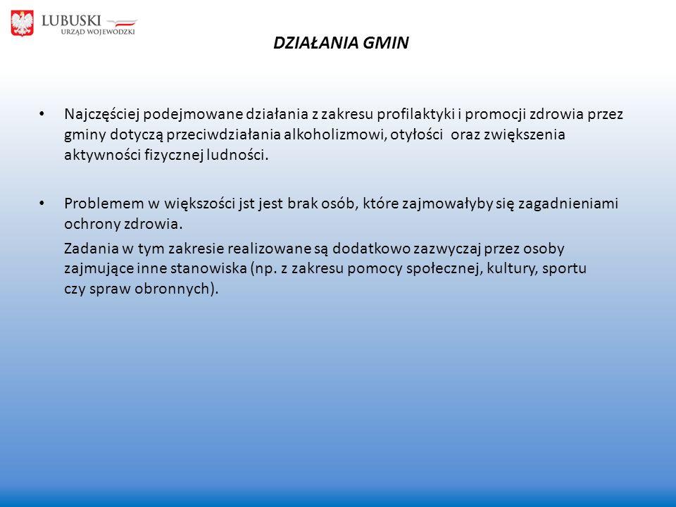 DZIAŁANIA GMIN Najczęściej podejmowane działania z zakresu profilaktyki i promocji zdrowia przez gminy dotyczą przeciwdziałania alkoholizmowi, otyłości oraz zwiększenia aktywności fizycznej ludności.