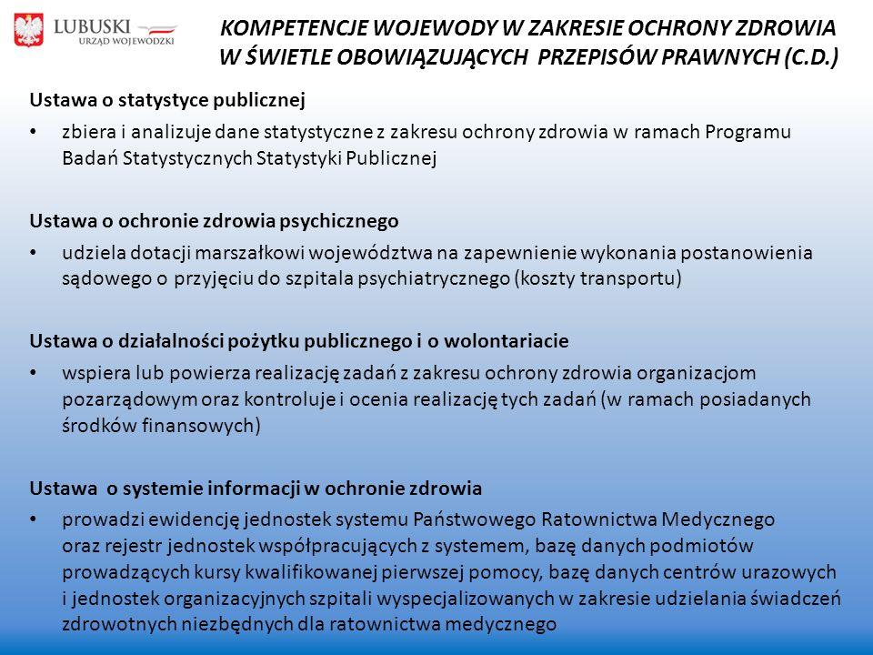 KOMPETENCJE WOJEWODY W ZAKRESIE OCHRONY ZDROWIA W ŚWIETLE OBOWIĄZUJĄCYCH PRZEPISÓW PRAWNYCH (C.D.) Ustawa o statystyce publicznej zbiera i analizuje dane statystyczne z zakresu ochrony zdrowia w ramach Programu Badań Statystycznych Statystyki Publicznej Ustawa o ochronie zdrowia psychicznego udziela dotacji marszałkowi województwa na zapewnienie wykonania postanowienia sądowego o przyjęciu do szpitala psychiatrycznego (koszty transportu) Ustawa o działalności pożytku publicznego i o wolontariacie wspiera lub powierza realizację zadań z zakresu ochrony zdrowia organizacjom pozarządowym oraz kontroluje i ocenia realizację tych zadań (w ramach posiadanych środków finansowych) Ustawa o systemie informacji w ochronie zdrowia prowadzi ewidencję jednostek systemu Państwowego Ratownictwa Medycznego oraz rejestr jednostek współpracujących z systemem, bazę danych podmiotów prowadzących kursy kwalifikowanej pierwszej pomocy, bazę danych centrów urazowych i jednostek organizacyjnych szpitali wyspecjalizowanych w zakresie udzielania świadczeń zdrowotnych niezbędnych dla ratownictwa medycznego