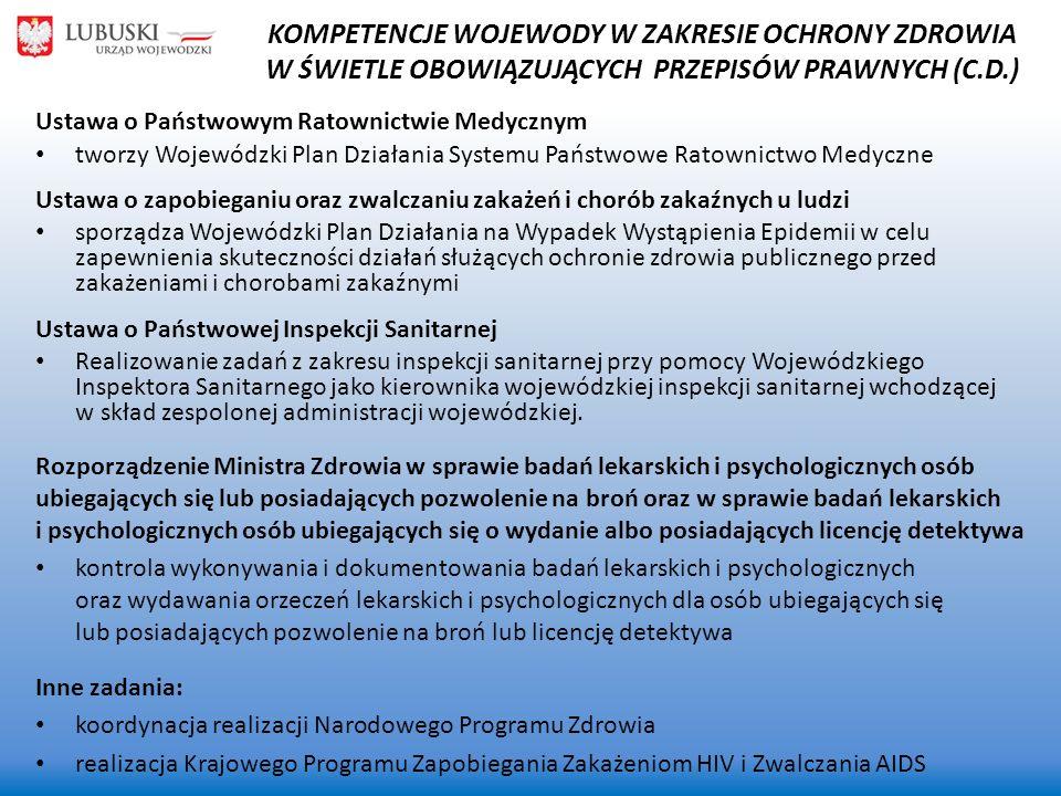 KOMPETENCJE WOJEWODY W ZAKRESIE OCHRONY ZDROWIA W ŚWIETLE OBOWIĄZUJĄCYCH PRZEPISÓW PRAWNYCH (C.D.) Ustawa o Państwowym Ratownictwie Medycznym tworzy Wojewódzki Plan Działania Systemu Państwowe Ratownictwo Medyczne Ustawa o zapobieganiu oraz zwalczaniu zakażeń i chorób zakaźnych u ludzi sporządza Wojewódzki Plan Działania na Wypadek Wystąpienia Epidemii w celu zapewnienia skuteczności działań służących ochronie zdrowia publicznego przed zakażeniami i chorobami zakaźnymi Ustawa o Państwowej Inspekcji Sanitarnej Realizowanie zadań z zakresu inspekcji sanitarnej przy pomocy Wojewódzkiego Inspektora Sanitarnego jako kierownika wojewódzkiej inspekcji sanitarnej wchodzącej w skład zespolonej administracji wojewódzkiej.