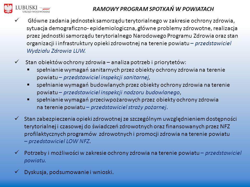 Główne zadania jednostek samorządu terytorialnego w zakresie ochrony zdrowia, sytuacja demograficzno- epidemiologiczna, główne problemy zdrowotne, rea