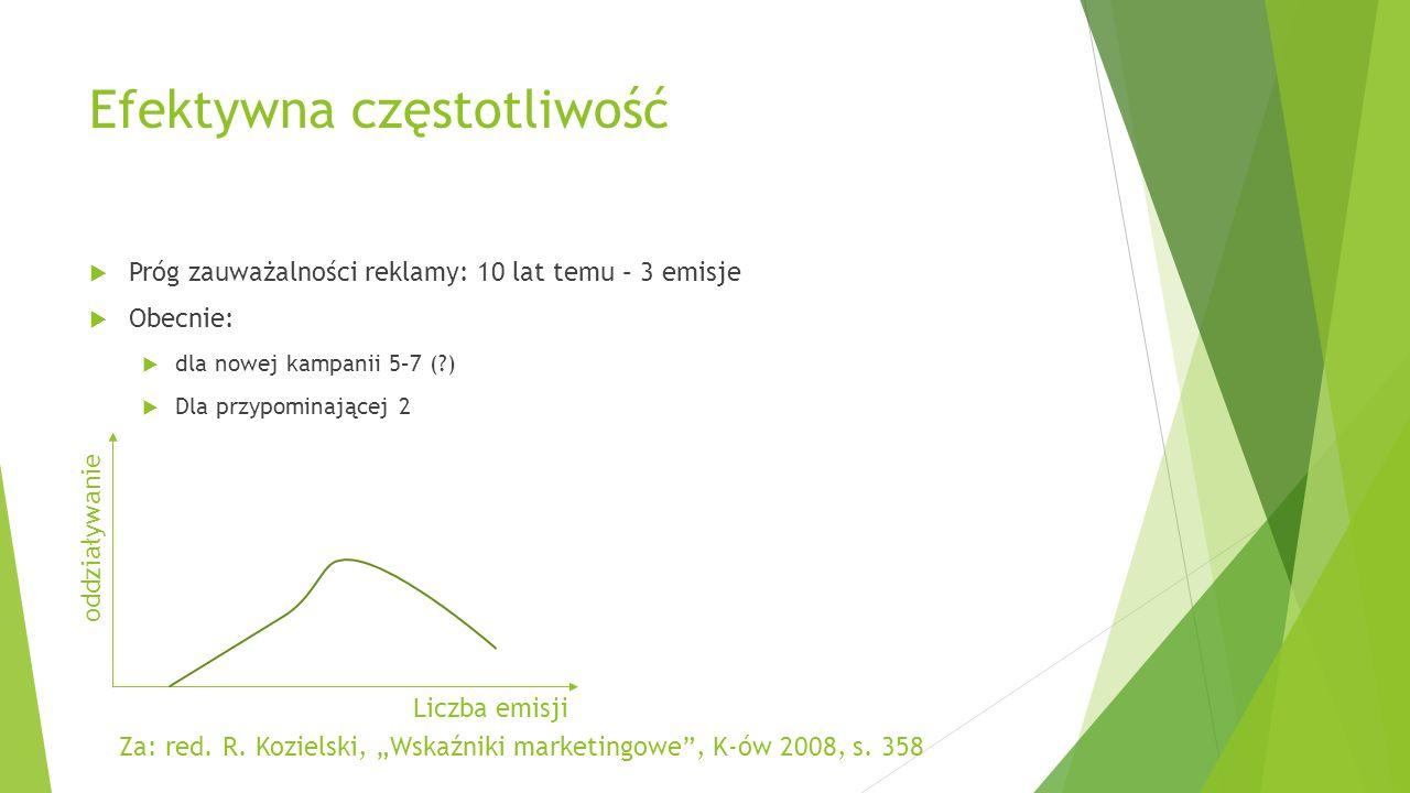 Efektywna częstotliwość Próg zauważalności reklamy: 10 lat temu – 3 emisje Obecnie: dla nowej kampanii 5–7 (?) Dla przypominającej 2 oddziaływanie Lic