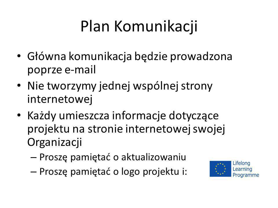Plan Komunikacji Główna komunikacja będzie prowadzona poprze e-mail Nie tworzymy jednej wspólnej strony internetowej Każdy umieszcza informacje dotycz