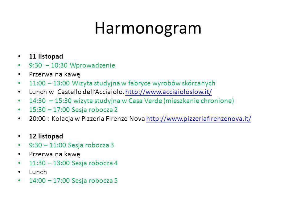 Harmonogram 11 listopad 9:30 – 10:30 Wprowadzenie Przerwa na kawę 11:00 – 13:00 Wizyta studyjna w fabryce wyrobów skórzanych Lunch w Castello dellAcci