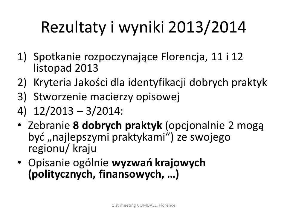 Rezultaty i wyniki 2013/2014 1)Spotkanie rozpoczynające Florencja, 11 i 12 listopad 2013 2)Kryteria Jakości dla identyfikacji dobrych praktyk 3)Stworzenie macierzy opisowej 4)12/2013 – 3/2014: Zebranie 8 dobrych praktyk (opcjonalnie 2 mogą być najlepszymi praktykami) ze swojego regionu/ kraju Opisanie ogólnie wyzwań krajowych (politycznych, finansowych, …) 1 st meeting COMBALL, Florence
