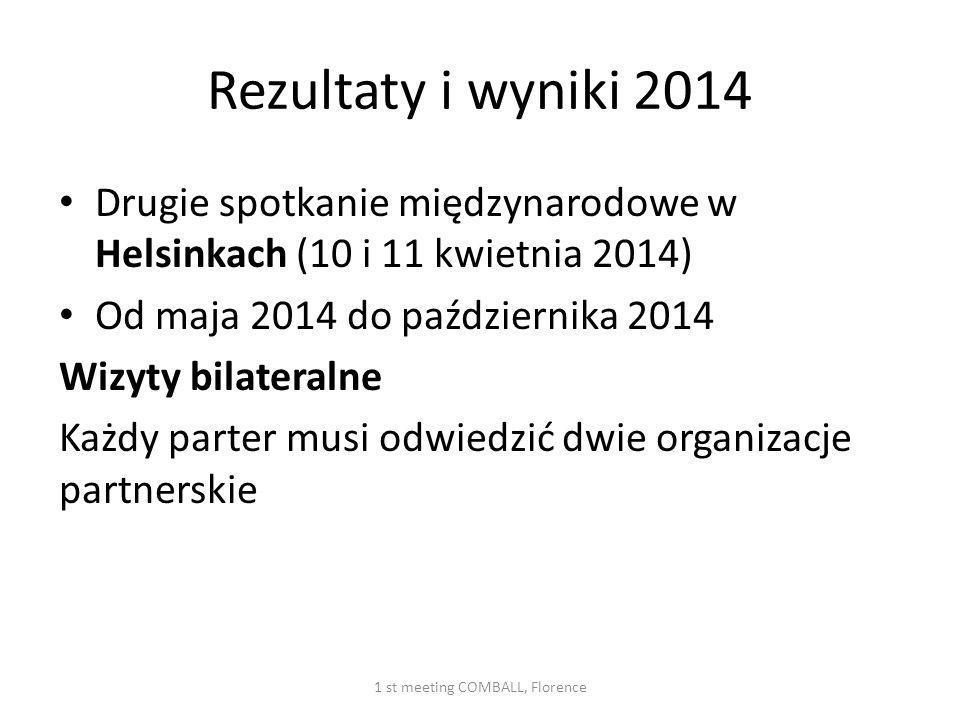 Rezultaty i wyniki 2014 Drugie spotkanie międzynarodowe w Helsinkach (10 i 11 kwietnia 2014) Od maja 2014 do października 2014 Wizyty bilateralne Każd