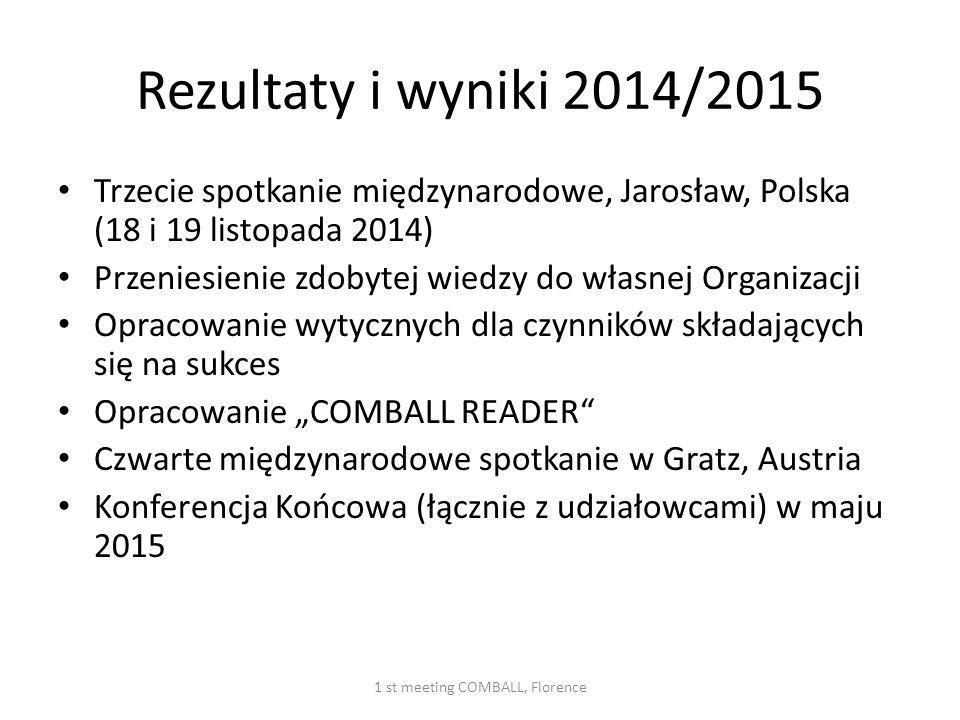 Rezultaty i wyniki 2014/2015 Trzecie spotkanie międzynarodowe, Jarosław, Polska (18 i 19 listopada 2014) Przeniesienie zdobytej wiedzy do własnej Organizacji Opracowanie wytycznych dla czynników składających się na sukces Opracowanie COMBALL READER Czwarte międzynarodowe spotkanie w Gratz, Austria Konferencja Końcowa (łącznie z udziałowcami) w maju 2015 1 st meeting COMBALL, Florence