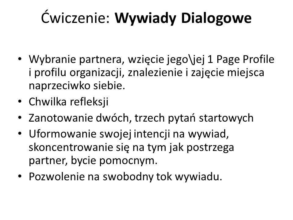 Ćwiczenie: Wywiady Dialogowe Wybranie partnera, wzięcie jego\jej 1 Page Profile i profilu organizacji, znalezienie i zajęcie miejsca naprzeciwko siebie.