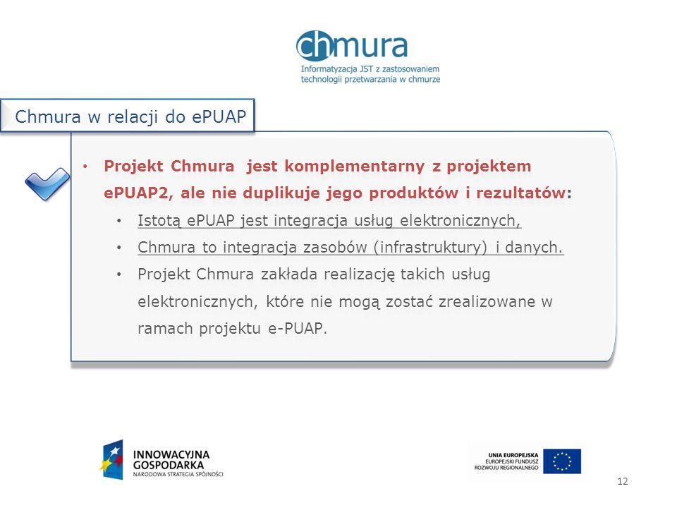 Projekt Chmura jest komplementarny z projektem ePUAP2, ale nie duplikuje jego produktów i rezultatów: Istotą ePUAP jest integracja usług elektroniczny