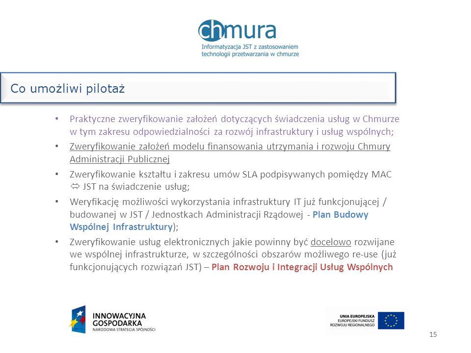 Praktyczne zweryfikowanie założeń dotyczących świadczenia usług w Chmurze w tym zakresu odpowiedzialności za rozwój infrastruktury i usług wspólnych;