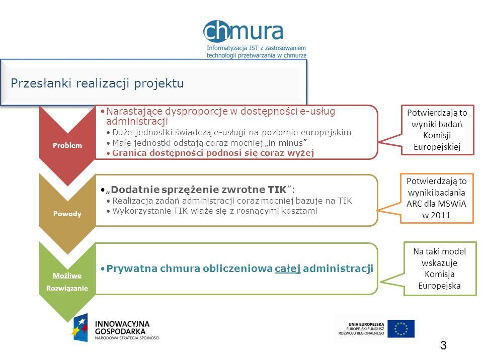 4 W ramach projektu Chmura Administracji Publicznej: Infrastruktura prywatnej chmury obliczeniowej administracji publicznej obejmująca zasoby wielu ośrodków obliczeniowych (zarówno JAR jak i JST), centrum zarządzania siecią Zwirtualizowana infrastruktura udostępniająca zasoby powyższego gridu obliczeniowego dla całej administracji w modelu IaaS, Platformy udostępniane w modelu PaaS (centralne, regionalne i lokalne), Aplikacje udostępniane w modelu SaaS (centralne, regionalne i lokalne).