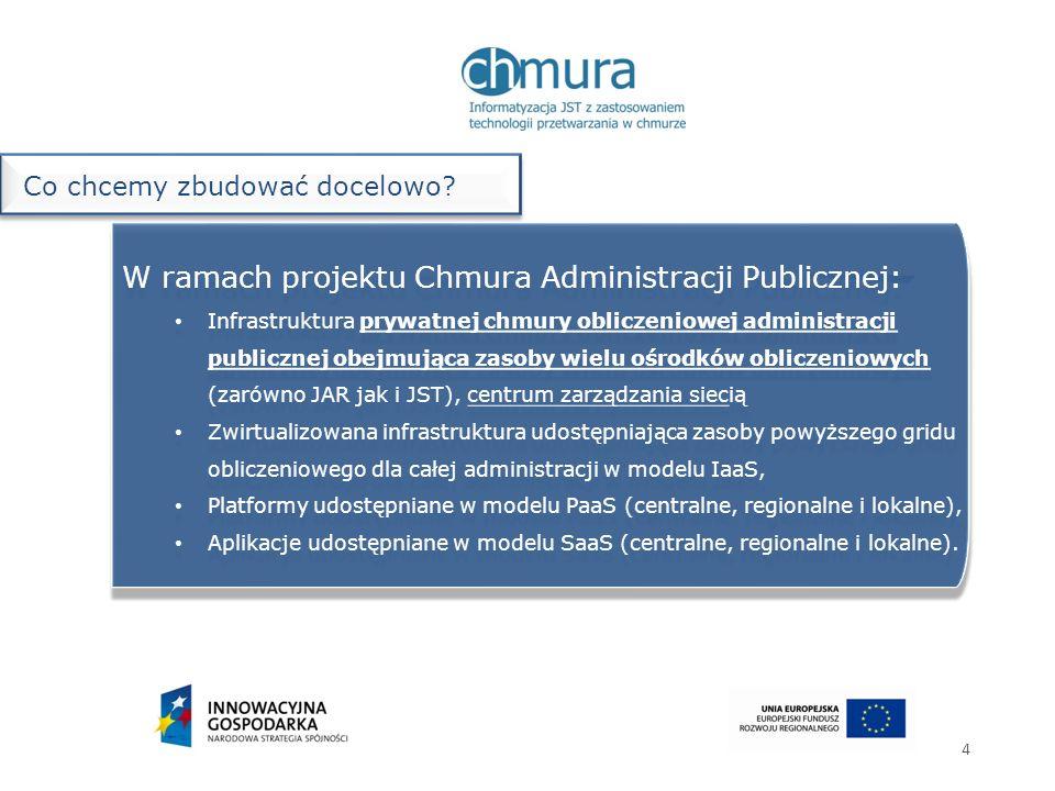 4 W ramach projektu Chmura Administracji Publicznej: Infrastruktura prywatnej chmury obliczeniowej administracji publicznej obejmująca zasoby wielu oś