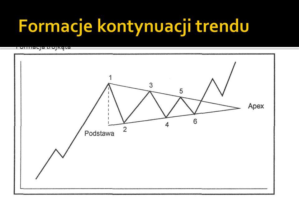 Formacja trójkąta