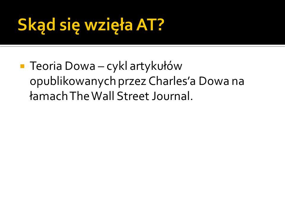 Teoria Dowa – cykl artykułów opublikowanych przez Charlesa Dowa na łamach The Wall Street Journal.