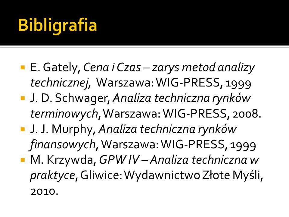 E. Gately, Cena i Czas – zarys metod analizy technicznej, Warszawa: WIG-PRESS, 1999 J. D. Schwager, Analiza techniczna rynków terminowych, Warszawa: W