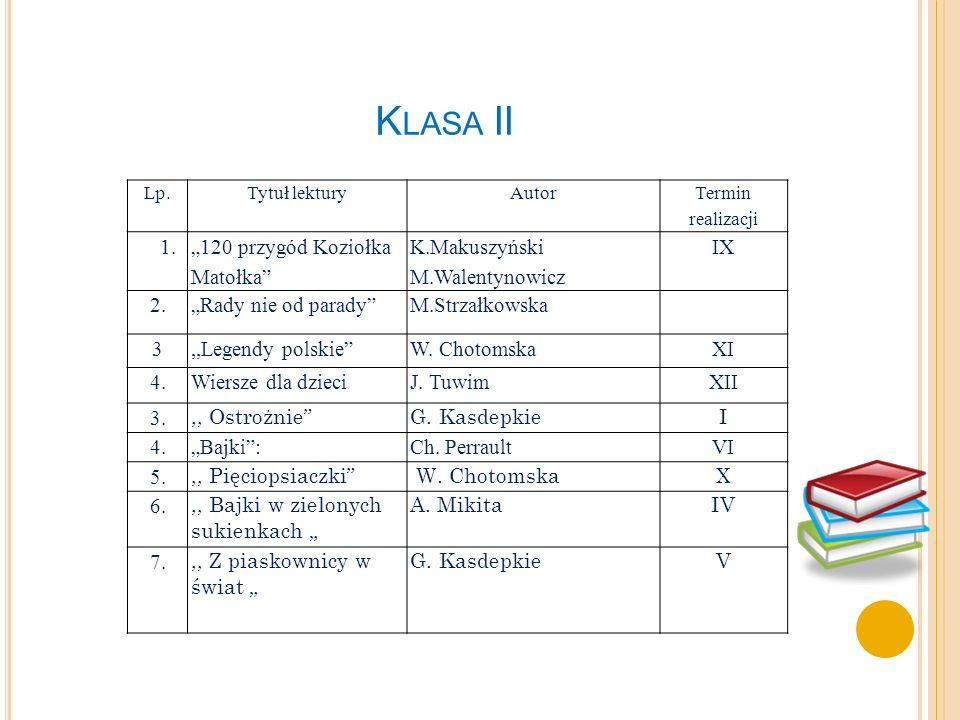 K LASA II Lp.Tytuł lekturyAutor Termin realizacji 1.