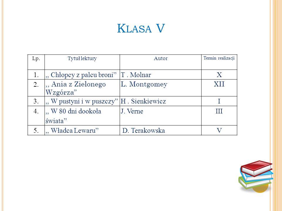 K LASA V Lp.Tytuł lekturyAutor Termin realizacji 1.,, Chłopcy z palcu broniT.