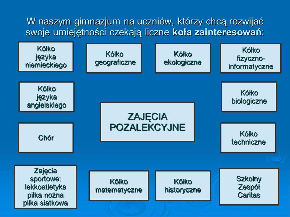W naszym gimnazjum na uczniów, którzy chcą rozwijać swoje umiejętności czekają liczne koła zainteresowań: ZAJĘCIAPOZALEKCYJNE Kółkojęzykaniemieckiego