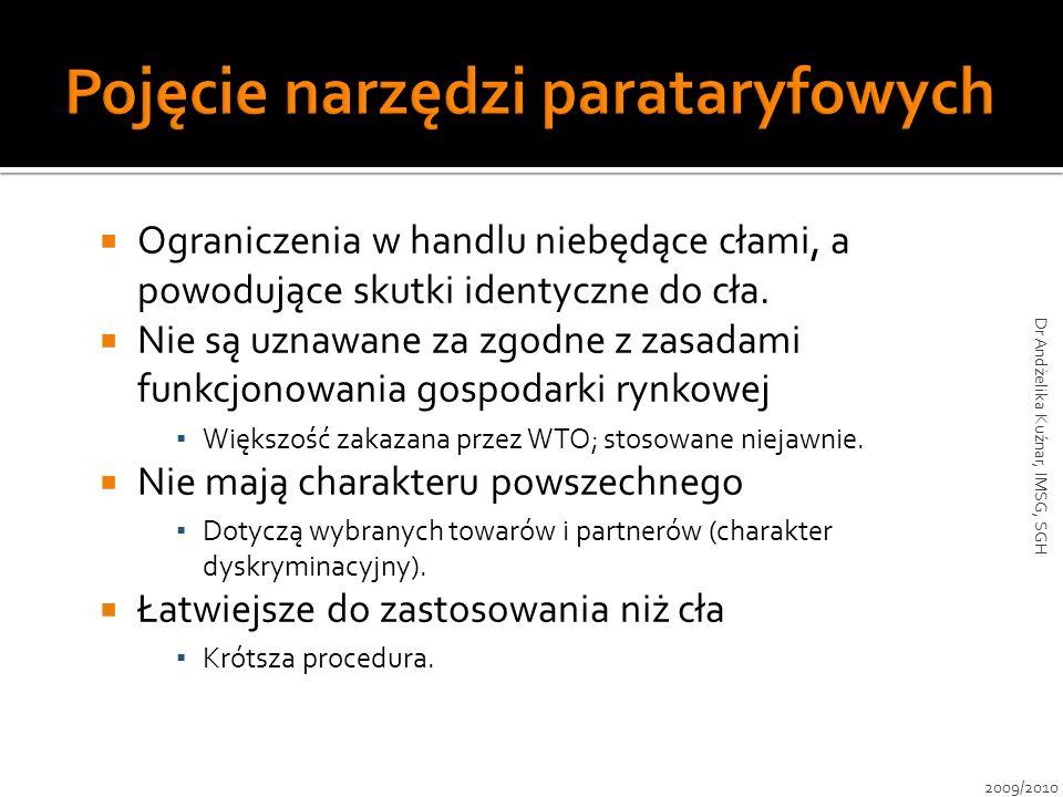 Źródło: opracowanie własne na podstawie: http://www.wto.org/english/tratop_e/adp_e/adp_e.htmhttp://www.wto.org/english/tratop_e/adp_e/adp_e.htm 2009/2010 Dr Andżelika Kuźnar, IMSG, SGH