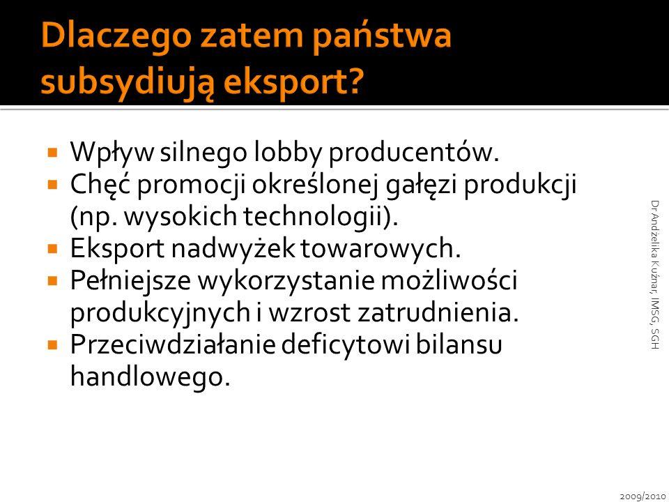 Wpływ silnego lobby producentów. Chęć promocji określonej gałęzi produkcji (np. wysokich technologii). Eksport nadwyżek towarowych. Pełniejsze wykorzy