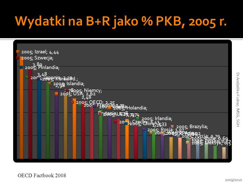 OECD Factbook 2008 2009/2010 Dr Andżelika Kuźnar, IMSG, SGH