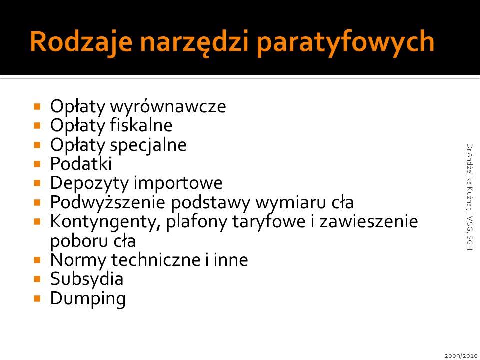 Czas Cena towaru Cena wewnętrzna (progu) Cena towaru importowanego Opłata wyrównawcza 2009/2010 Dr Andżelika Kuźnar, IMSG, SGH