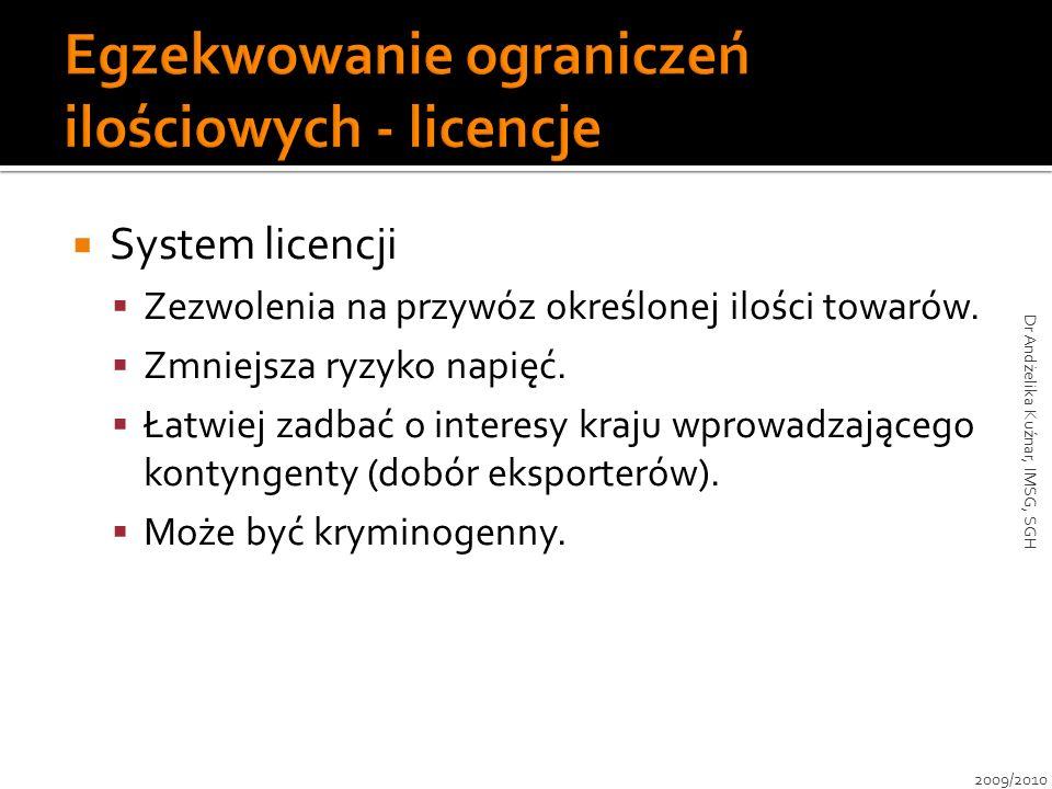 System licencji Zezwolenia na przywóz określonej ilości towarów. Zmniejsza ryzyko napięć. Łatwiej zadbać o interesy kraju wprowadzającego kontyngenty