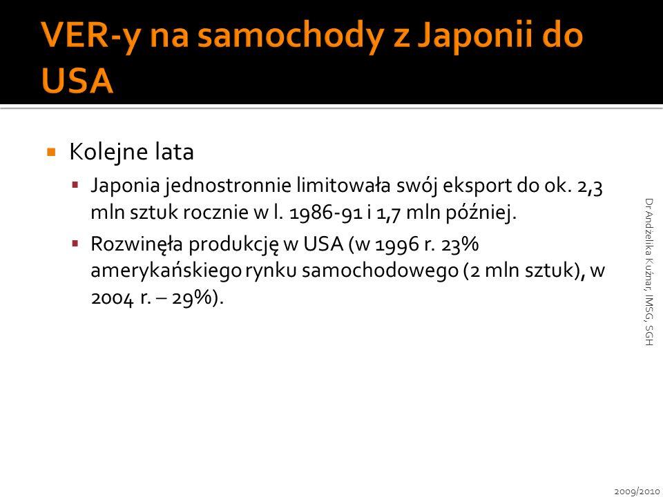 Kolejne lata Japonia jednostronnie limitowała swój eksport do ok. 2,3 mln sztuk rocznie w l. 1986-91 i 1,7 mln później. Rozwinęła produkcję w USA (w 1