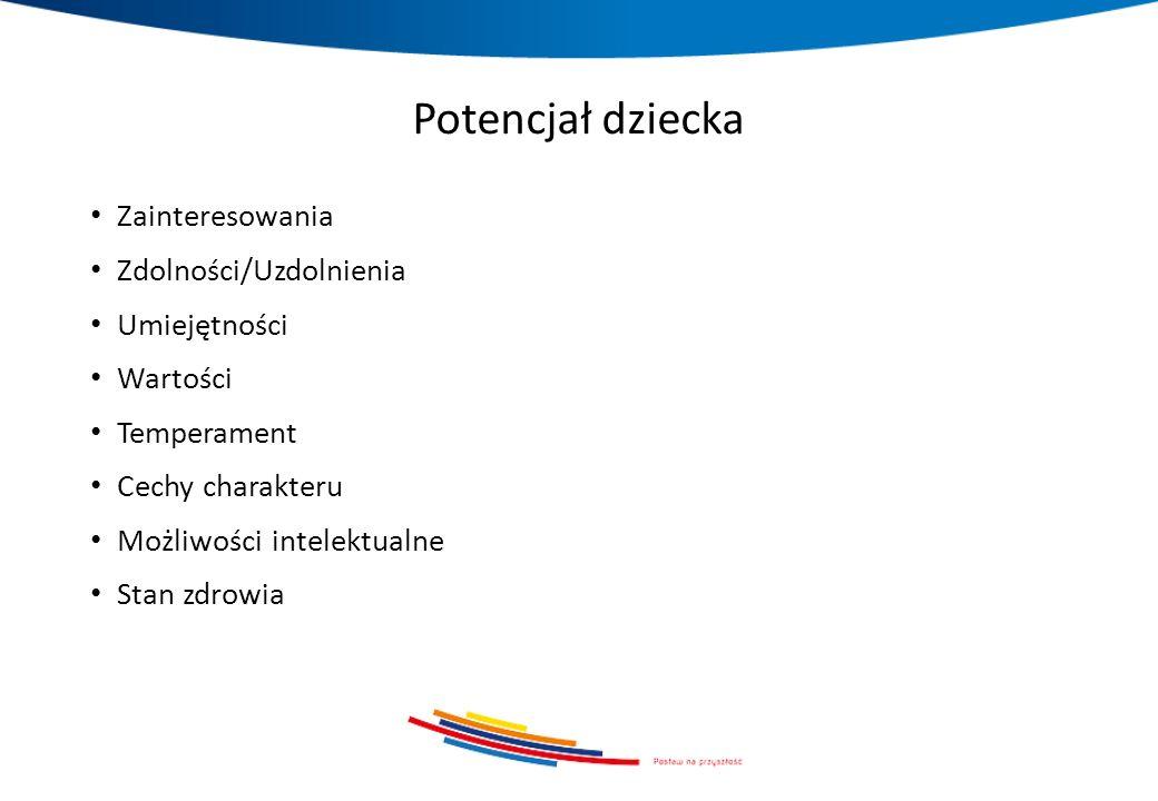 Potencjał dziecka Zainteresowania Zdolności/Uzdolnienia Umiejętności Wartości Temperament Cechy charakteru Możliwości intelektualne Stan zdrowia