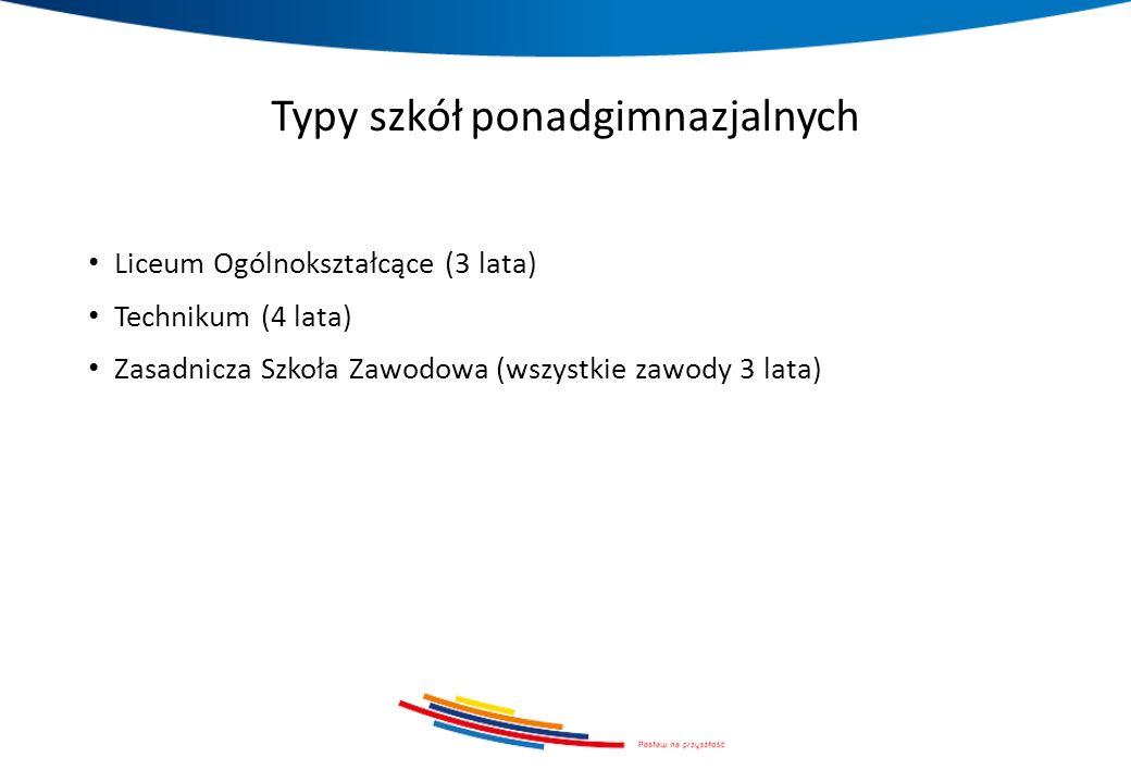 Typy szkół ponadgimnazjalnych Liceum Ogólnokształcące (3 lata) Technikum (4 lata) Zasadnicza Szkoła Zawodowa (wszystkie zawody 3 lata)