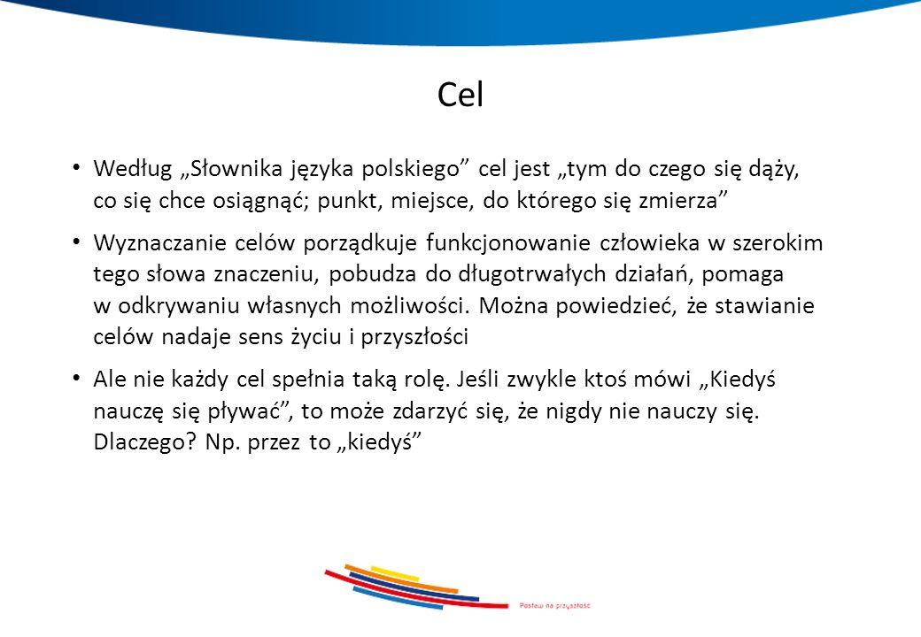 Cel Według Słownika języka polskiego cel jest tym do czego się dąży, co się chce osiągnąć; punkt, miejsce, do którego się zmierza Wyznaczanie celów po