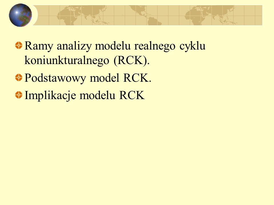 Ramy analizy modelu realnego cyklu koniunkturalnego (RCK). Podstawowy model RCK. Implikacje modelu RCK