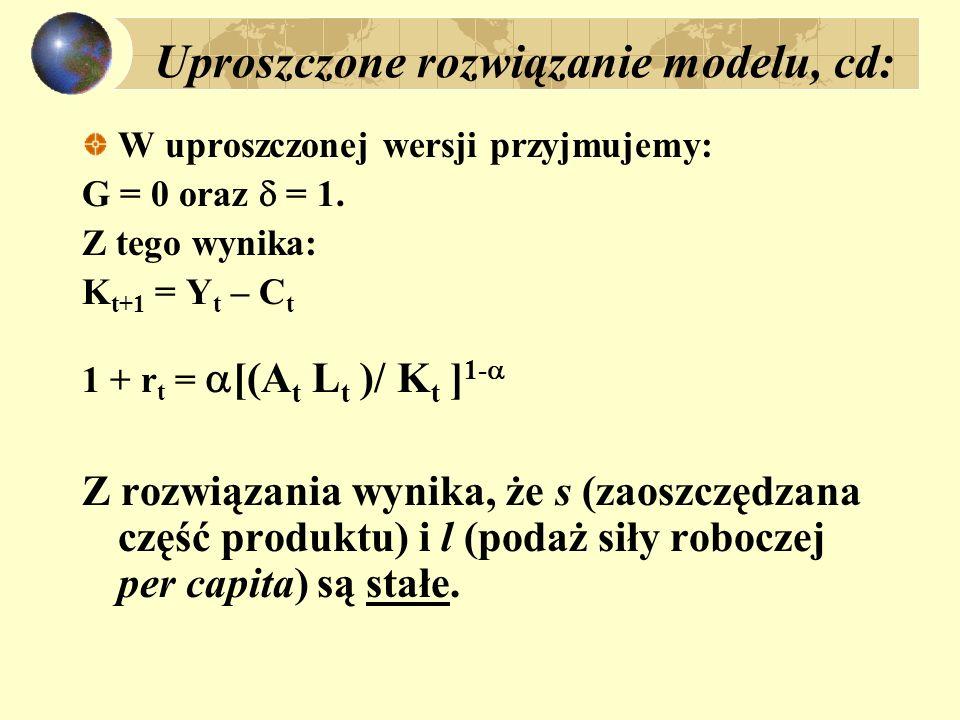 Uproszczone rozwiązanie modelu, cd: W uproszczonej wersji przyjmujemy: G = 0 oraz = 1. Z tego wynika: K t+1 = Y t – C t 1 + r t = [(A t L t )/ K t ] 1