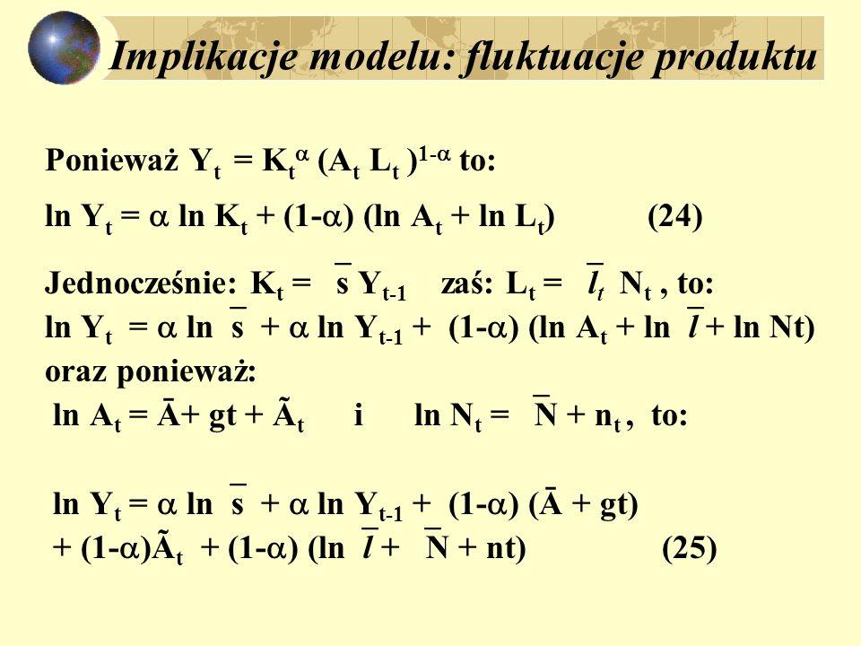 Implikacje modelu: fluktuacje produktu Ponieważ Y t = K t (A t L t ) 1- to: ln Y t = ln K t + (1- ) (ln A t + ln L t ) (24) Jednocześnie: K t = s Y t-