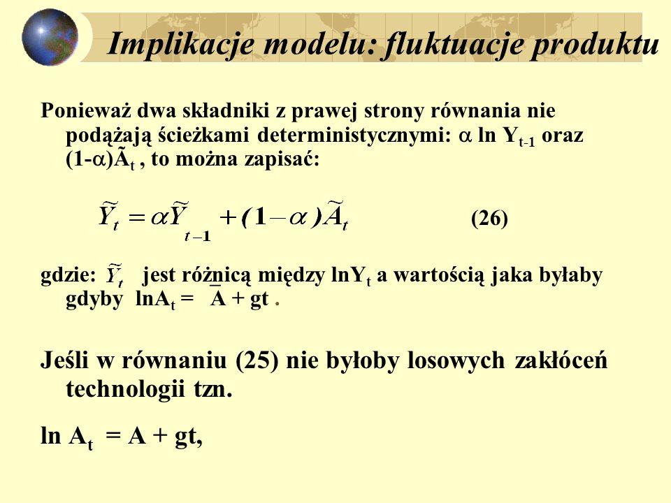 Implikacje modelu: fluktuacje produktu Ponieważ dwa składniki z prawej strony równania nie podążają ścieżkami deterministycznymi: ln Y t-1 oraz (1- )Ã