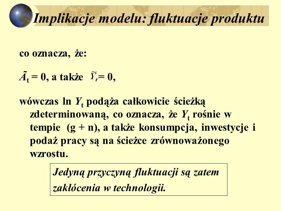 Implikacje modelu: fluktuacje produktu co oznacza, że: Ã t = 0, a także = 0, wówczas ln Y t podąża całkowicie ścieżką zdeterminowaną, co oznacza, że Y