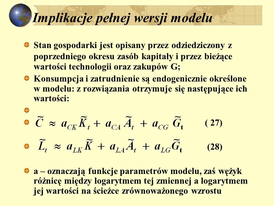 Implikacje pełnej wersji modelu Stan gospodarki jest opisany przez odziedziczony z poprzedniego okresu zasób kapitały i przez bieżące wartości technol