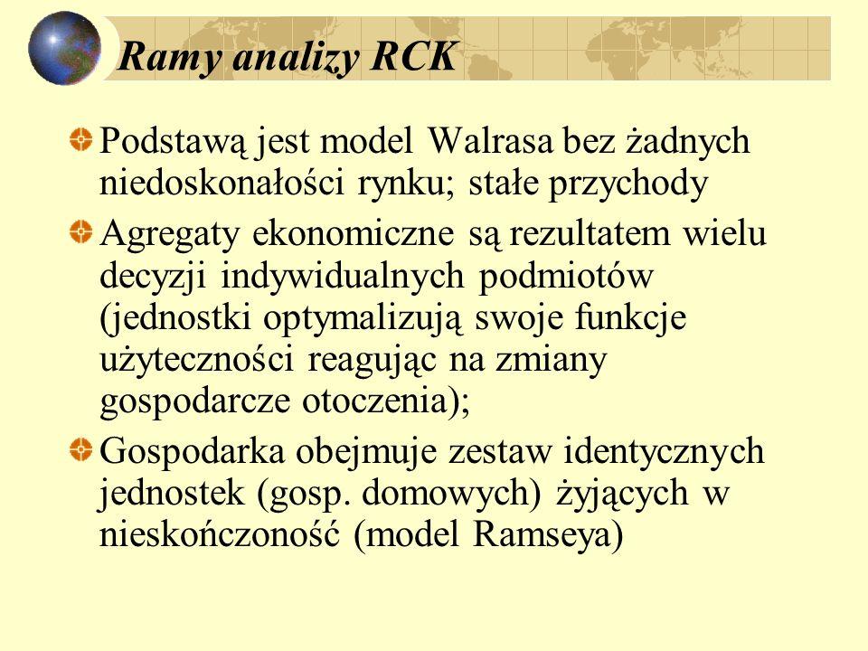 Ramy analizy RCK Podstawą jest model Walrasa bez żadnych niedoskonałości rynku; stałe przychody Agregaty ekonomiczne są rezultatem wielu decyzji indyw