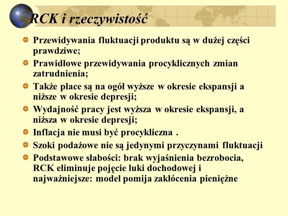 RCK i rzeczywistość Przewidywania fluktuacji produktu są w dużej części prawdziwe; Prawidłowe przewidywania procyklicznych zmian zatrudnienia; Także p