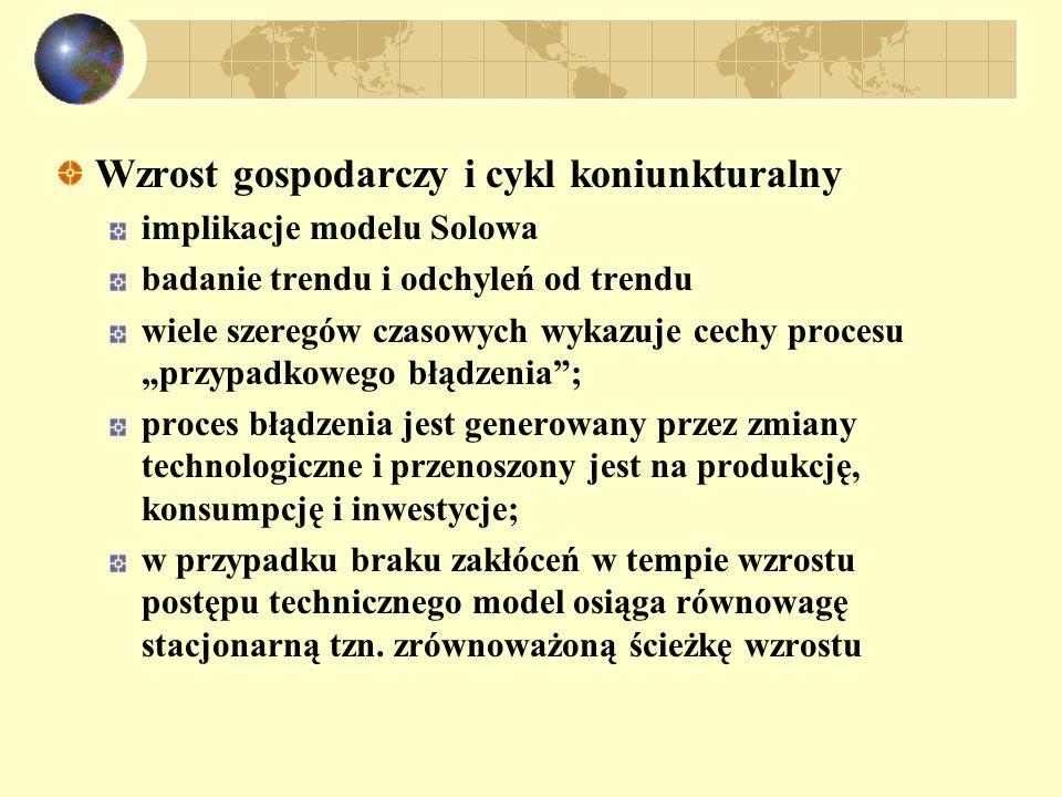 Wzrost gospodarczy i cykl koniunkturalny implikacje modelu Solowa badanie trendu i odchyleń od trendu wiele szeregów czasowych wykazuje cechy procesu