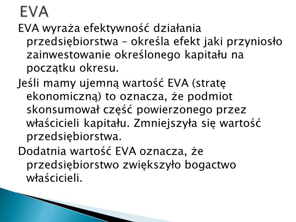 EVA wyraża efektywność działania przedsiębiorstwa – określa efekt jaki przyniosło zainwestowanie określonego kapitału na początku okresu. Jeśli mamy u