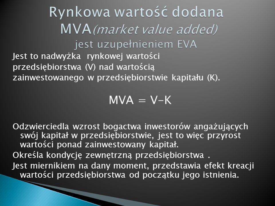 Jest to nadwyżka rynkowej wartości przedsiębiorstwa (V) nad wartością zainwestowanego w przedsiębiorstwie kapitału (K). MVA = V-K Odzwierciedla wzrost