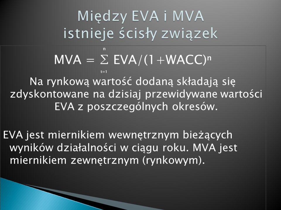 n MVA = EVA/(1+WACC) t=1 Na rynkową wartość dodaną składają się zdyskontowane na dzisiaj przewidywane wartości EVA z poszczególnych okresów. EVA jest