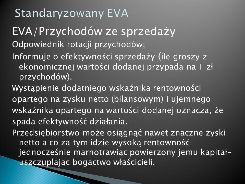 Standaryzowany EVA EVA/Przychodów ze sprzedaży Odpowiednik rotacji przychodów; Informuje o efektywności sprzedaży ( ile groszy z ekonomicznej wartości