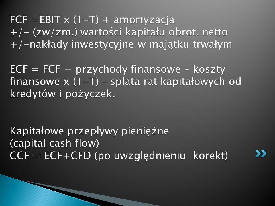 FCF =EBIT x (1-T) + amortyzacja +/- (zw/zm.) wartości kapitału obrot. netto +/-nakłady inwestycyjne w majątku trwałym ECF = FCF + przychody finansowe