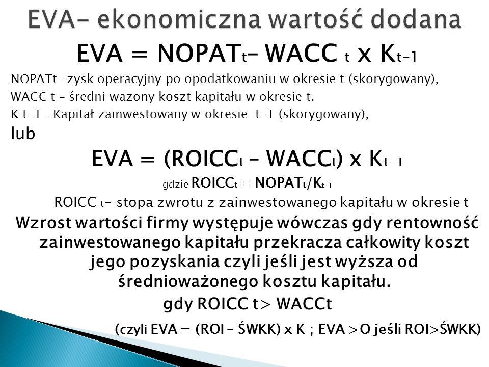 EVA = NOPAT t – WACC t x K t-1 NOPATt –zysk operacyjny po opodatkowaniu w okresie t (skorygowany), WACC t – średni ważony koszt kapitału w okresie t.