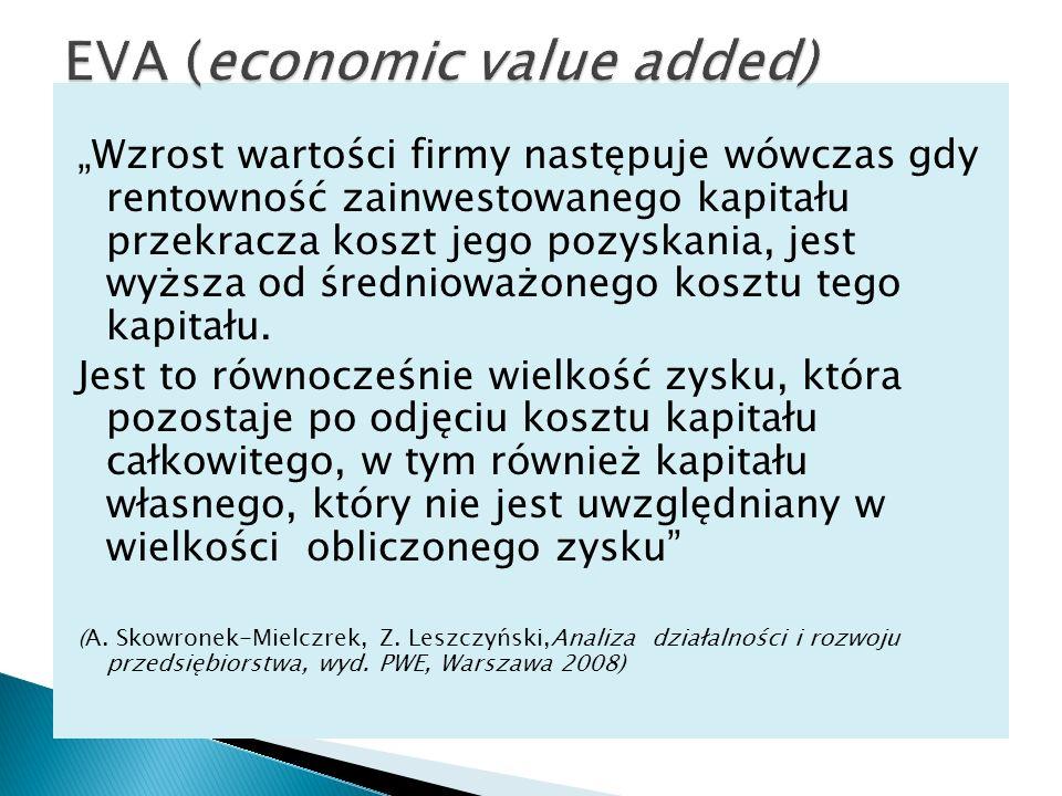 Wzrost wartości firmy następuje wówczas gdy rentowność zainwestowanego kapitału przekracza koszt jego pozyskania, jest wyższa od średnioważonego koszt