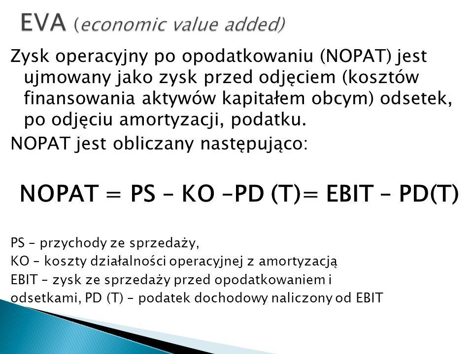 Zysk operacyjny po opodatkowaniu (NOPAT) jest ujmowany jako zysk przed odjęciem (kosztów finansowania aktywów kapitałem obcym) odsetek, po odjęciu amo