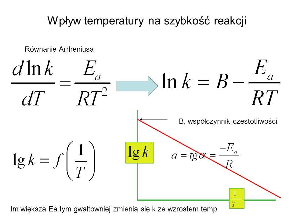 Wpływ temperatury na szybkość reakcji Równanie Arrheniusa B, współczynnik częstotliwości Im większa Ea tym gwałtowniej zmienia się k ze wzrostem temp