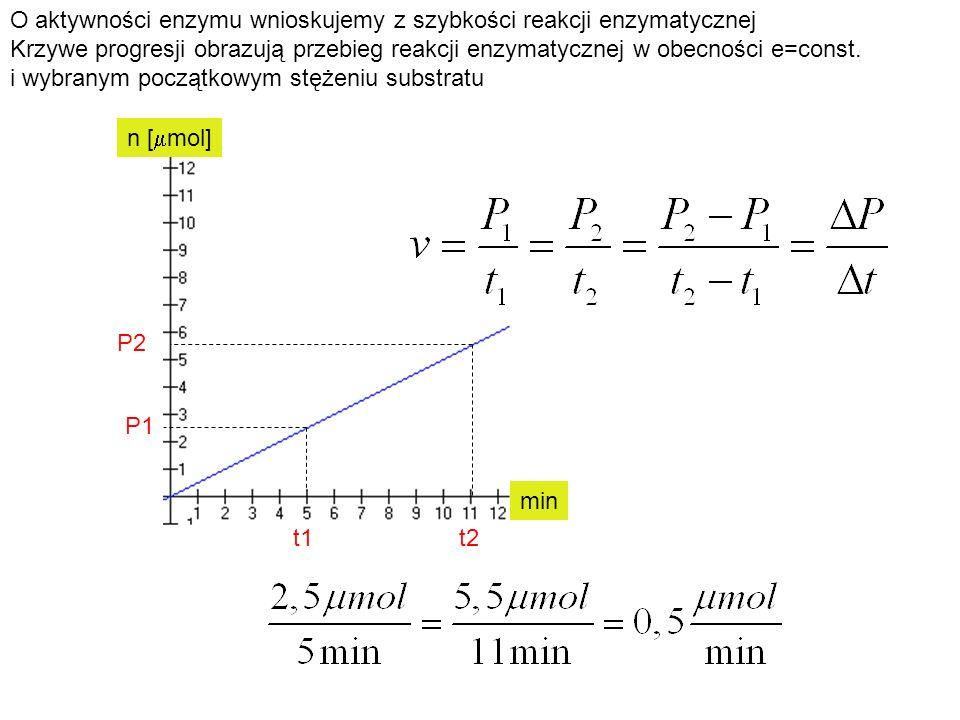O aktywności enzymu wnioskujemy z szybkości reakcji enzymatycznej Krzywe progresji obrazują przebieg reakcji enzymatycznej w obecności e=const. i wybr